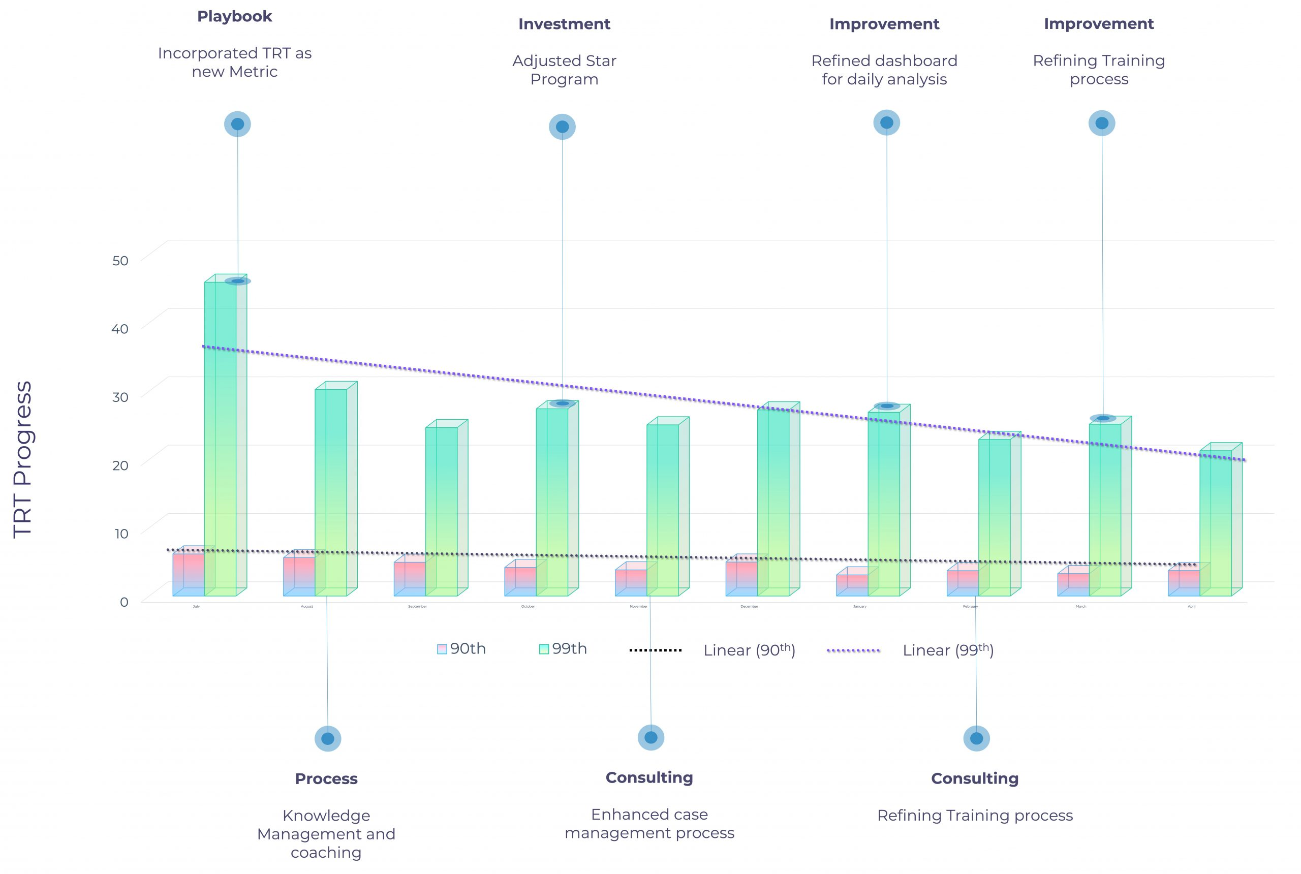 Swivelt - B2B technical support case study