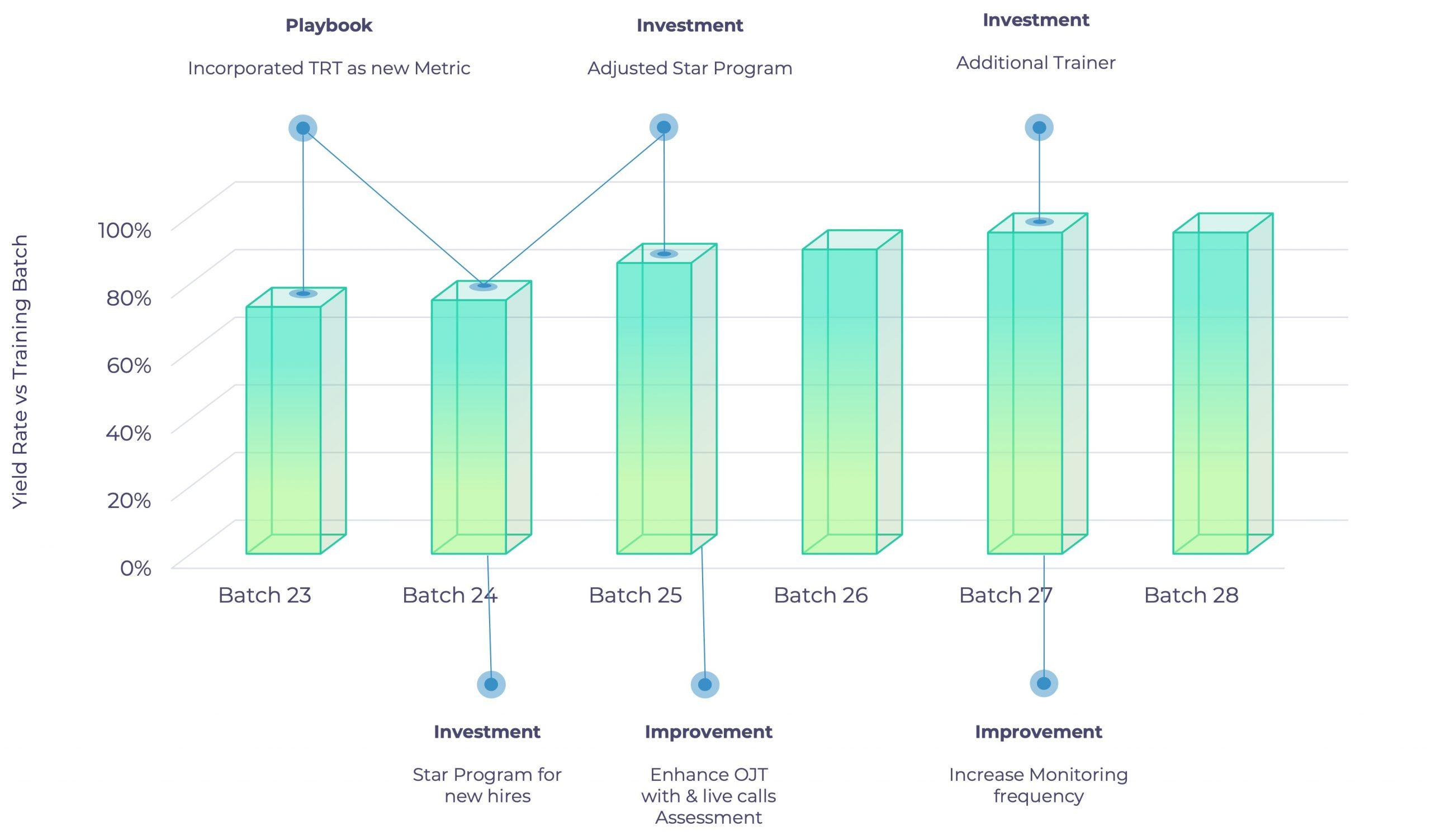Swivelt - B2C technical support case study